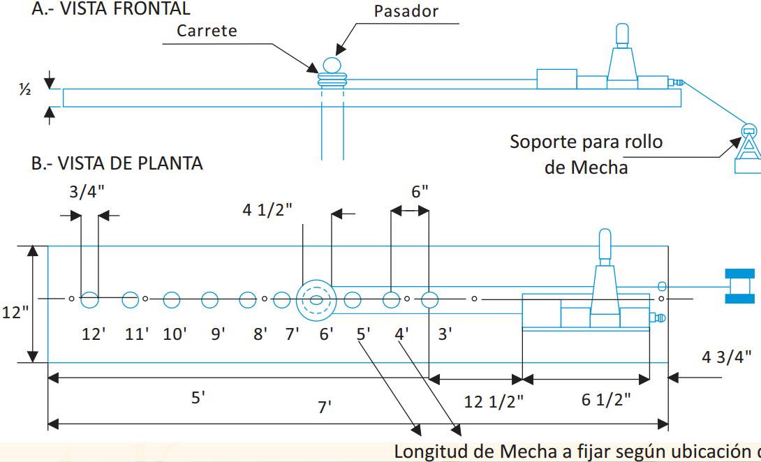 maquina-fijadora-de-fulminante-y-conector-para-mecha-rapida-tecnovoladuras-diagrama